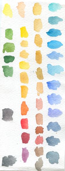 couleur aquarelle sennelier